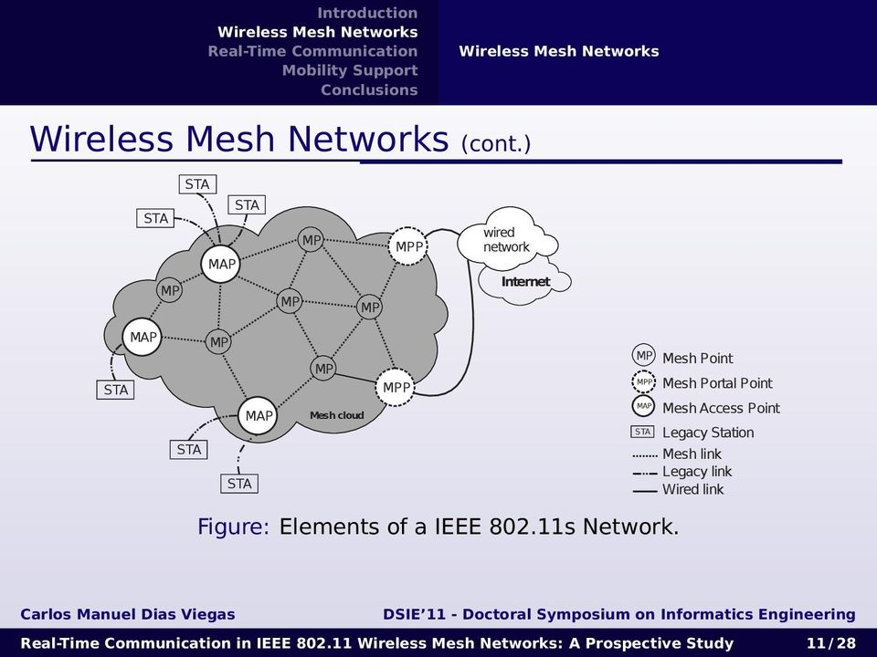Meshcloud MPP MP Mesh Point MPP MAP Mesh Portal Point MeshAccess Point STA