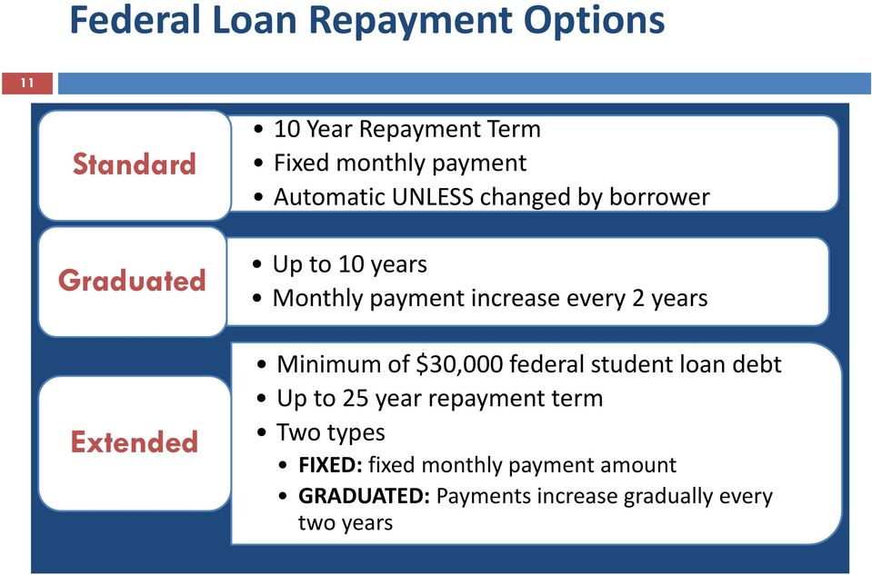 every 2 years Minimum of $30,000 federal student loan debt Up to 25 year repayment term Two
