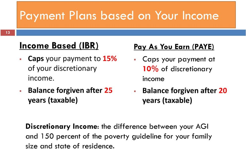 Balance forgiven after 25 years (taxable) Pay As You Earn (PAYE) Caps your payment at 10% of