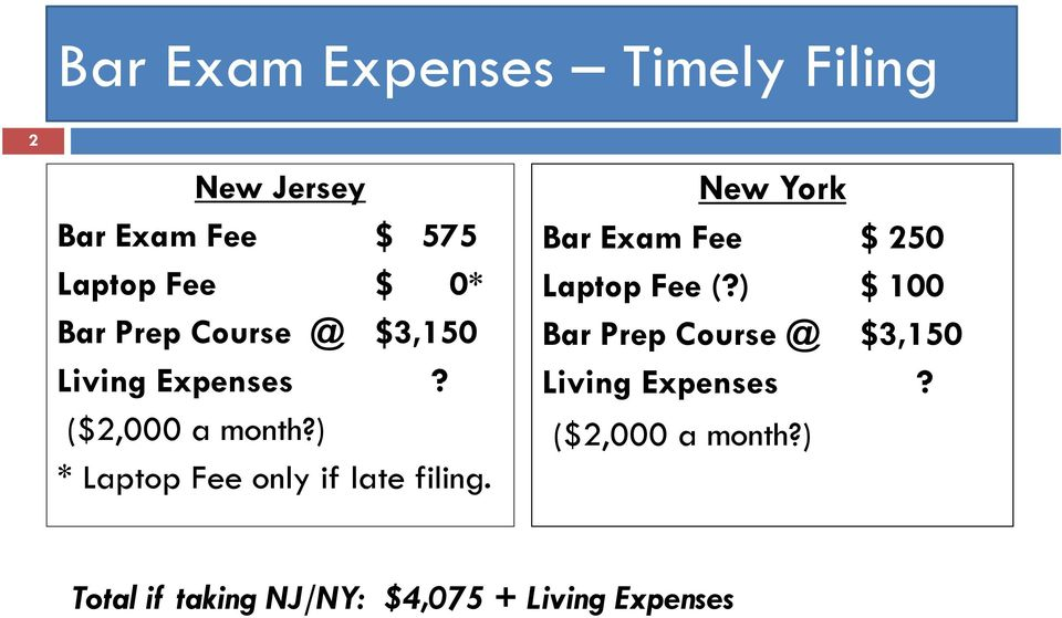 ) * Laptop Fee only if late filing. New York Bar Exam Fee $ 250 Laptop Fee (?