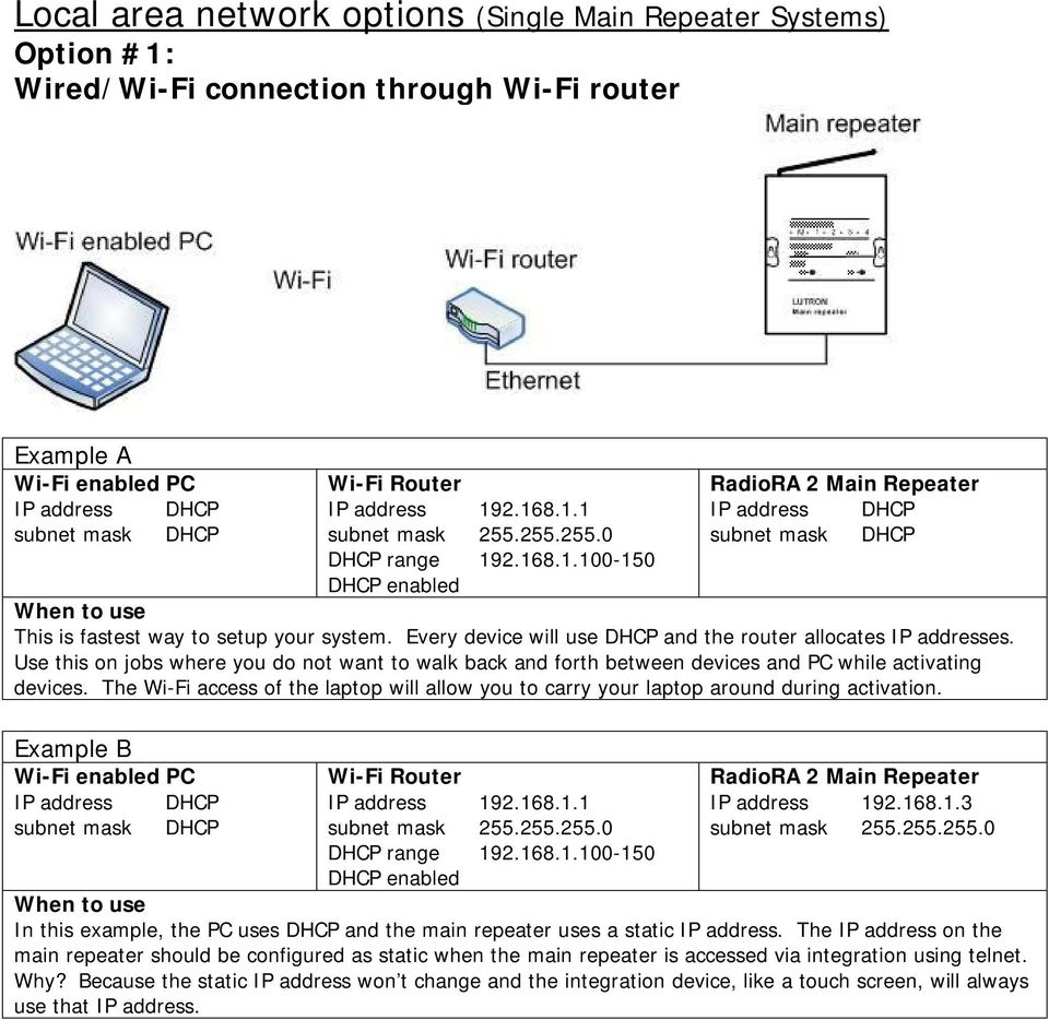 The Wi-Fi access of the laptop will allow you to carry your laptop around during activation. Example B Wi-Fi enabled PC subnet mask DHCP Wi-Fi Router DHCP range 19