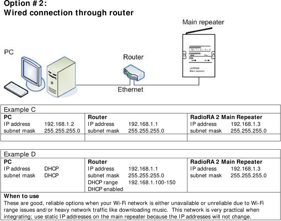 RadioRA 2 Main Repeater When to use These are good, reliable options when your Wi-Fi network is either unavailable or unreliable due to