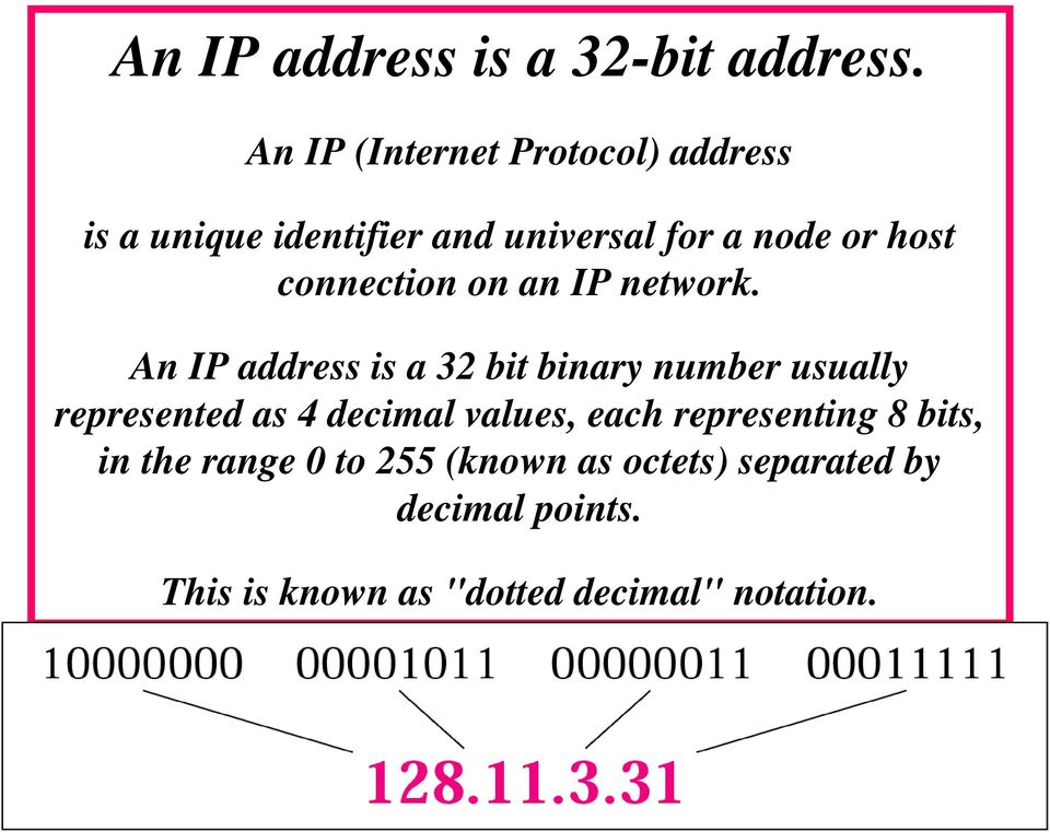connection on an IP network.