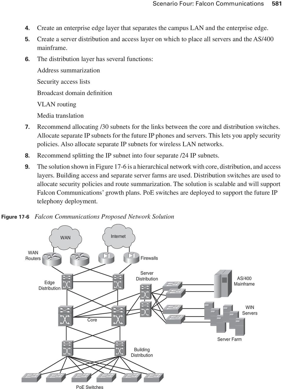 This Chapter Covers Four Comprehensive Scenarios That Draw On Wireless Campus Network Diagram Recommend Allocating 30 Subnets For The Links Between Core And Distribution Switches Allocate