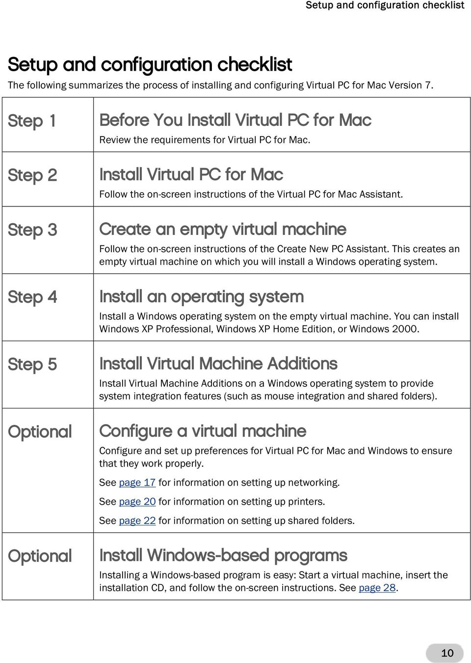 Install Virtual PC for Mac Follow the on-screen instructions of the Virtual PC for Mac Assistant. Create an empty virtual machine Follow the on-screen instructions of the Create New PC Assistant.