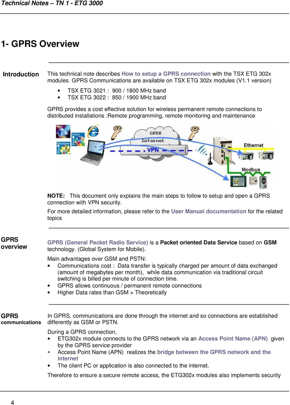 programming, remote monitoring and maintenance NOTE: This document only explains the main steps to follow to setup and open a GPRS connection with VPN security.