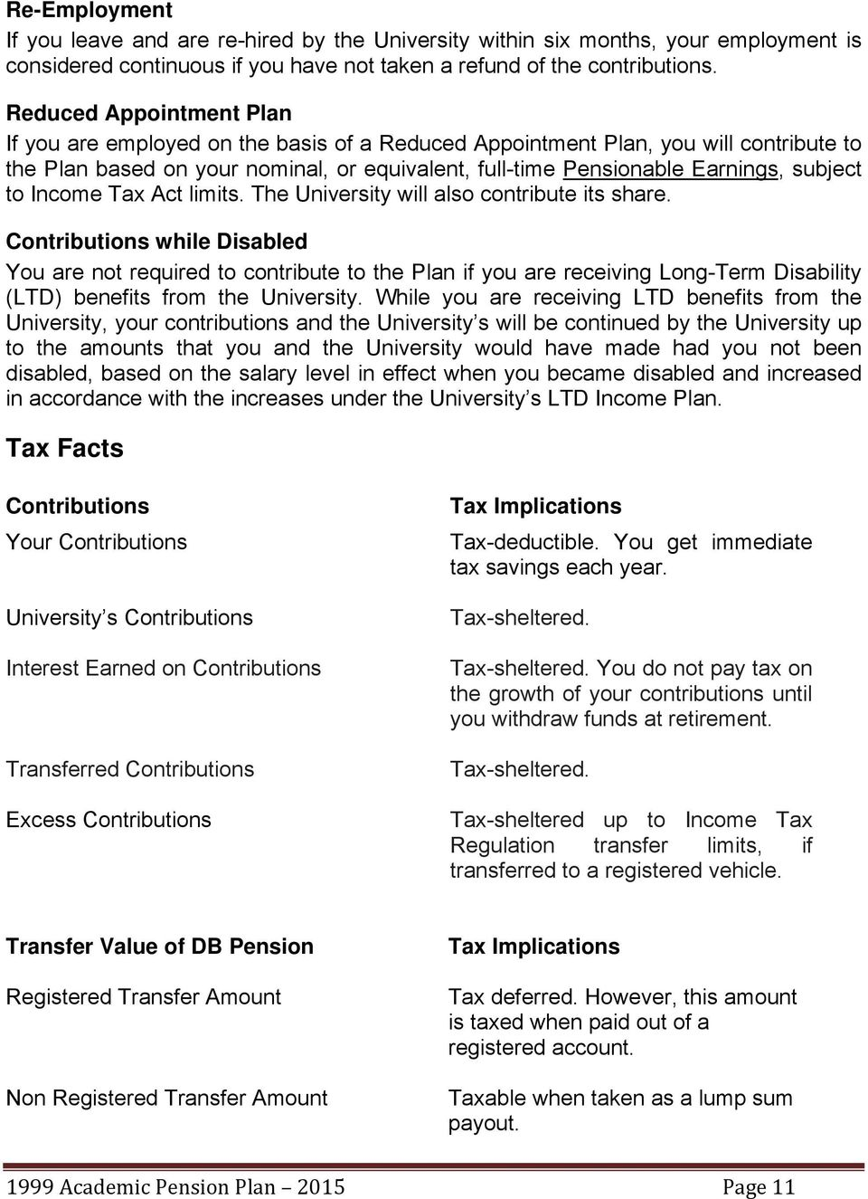 to Income Tax Act limits. The University will also contribute its share.