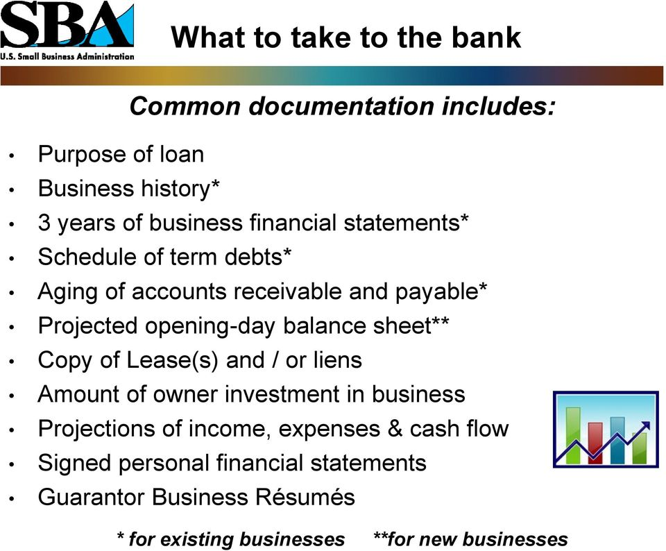 balance sheet** Copy of Lease(s) and / or liens Amount of owner investment in business Projections of income,