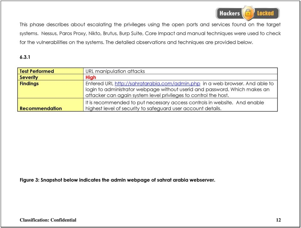 The detailed observations and techniques are provided below. 6.3.1 Test Performed Severity Findings Recommendation URL manipulation attacks High Entered URL http://sahratarabia.com/admin.