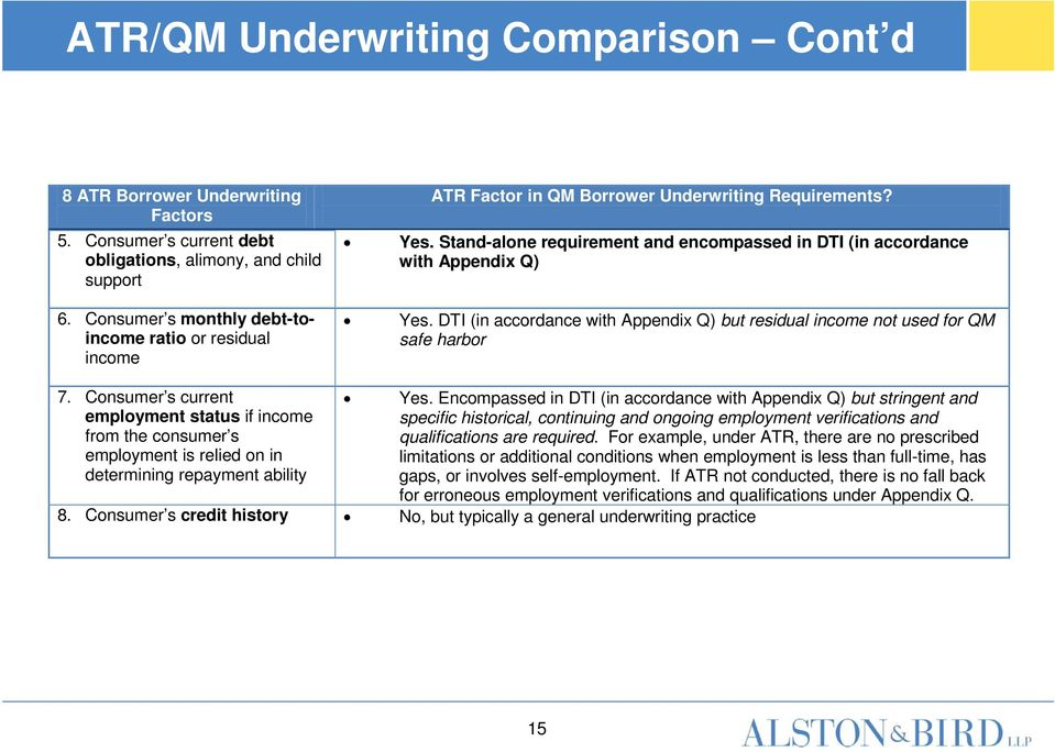 DTI (in accordance with Appendix Q) but residual income not used for QM safe harbor 7.