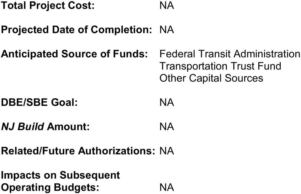 Administration Transportation Trust Fund Other Capital Sources NA NA