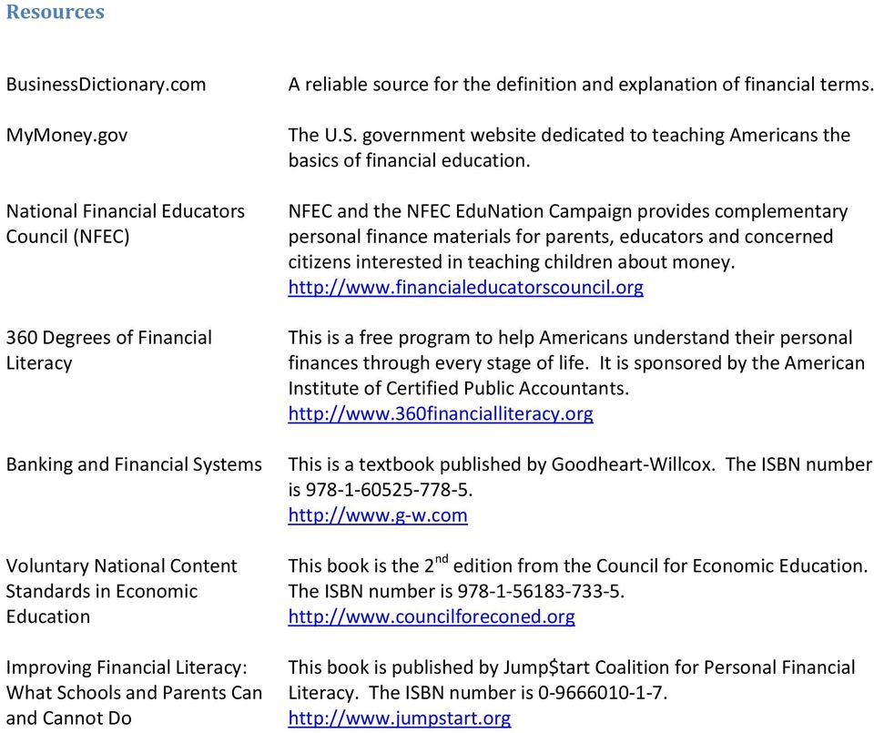 Literacy: What Schools and Parents Can and Cannot Do A reliable source for the definition and explanation of financial terms. The U.S. government website dedicated to teaching Americans the basics of financial education.