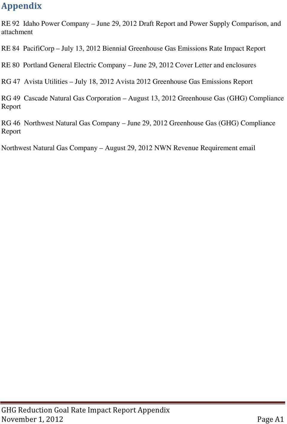 Greenhouse Gas Emissions Report RG 49 Cascade Natural Gas Corporation August 13, 2012 Greenhouse Gas (GHG) Compliance Report RG 46 Northwest Natural Gas Company