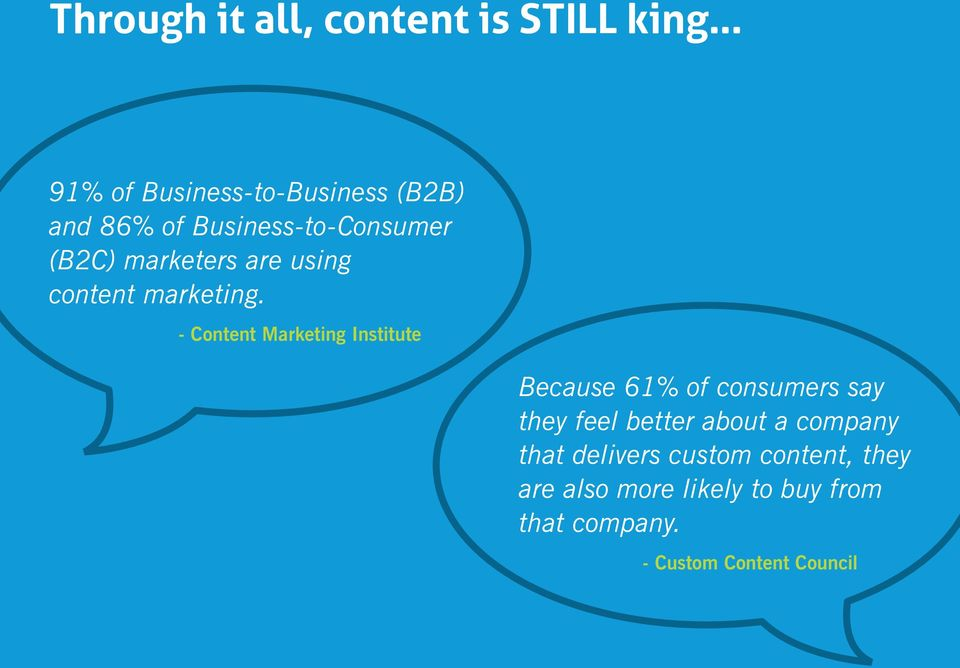 - Content Marketing Institute Because 61% of consumers say they feel better about a company that delivers custom
