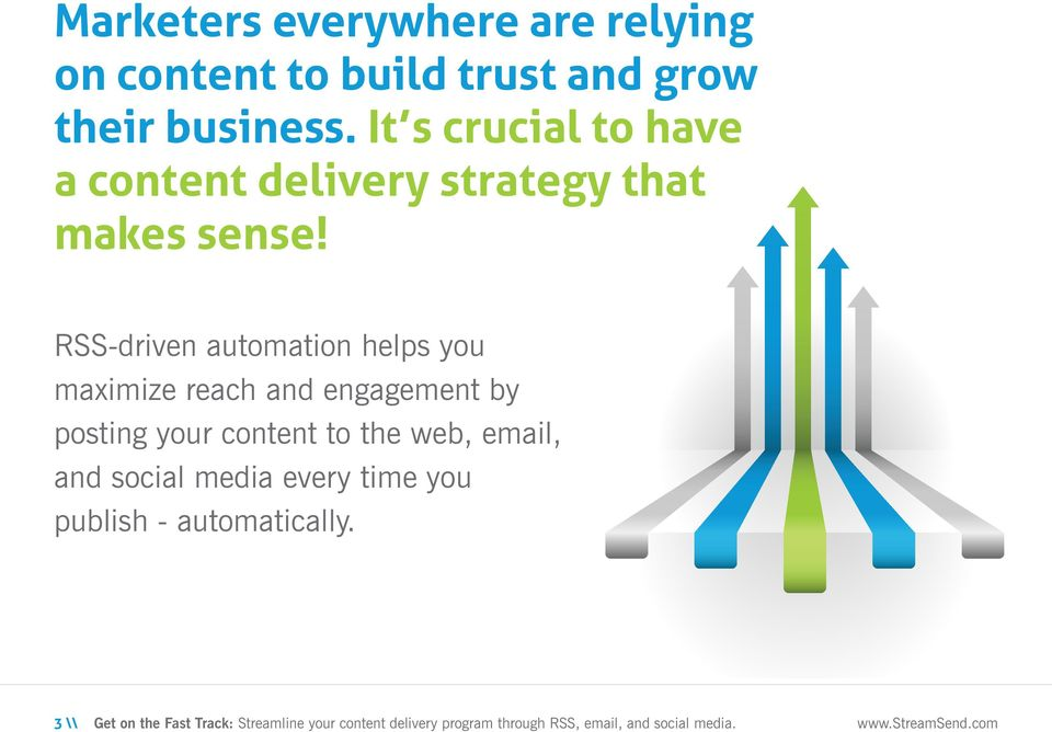 RSS-driven automation helps you maximize reach and engagement by posting your content to the web, email, and