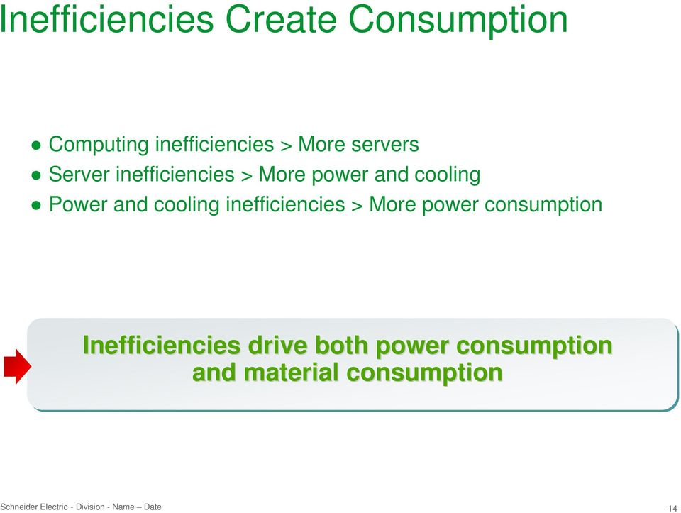 Power and cooling inefficiencies > More power consumption