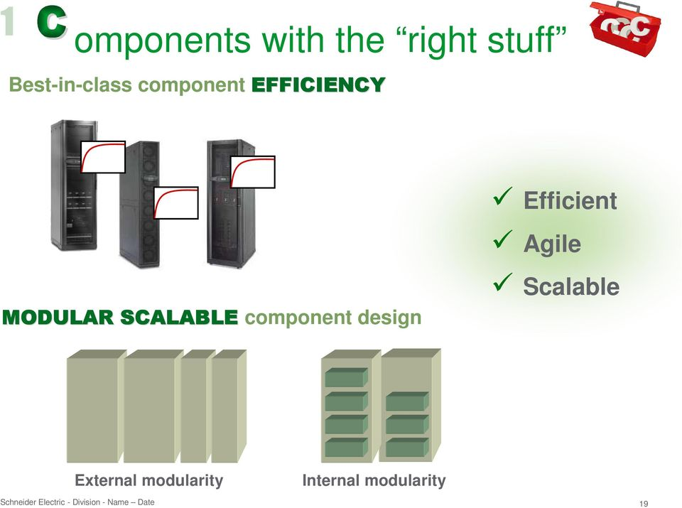 Efficient Agile MODULAR SCALABLE component