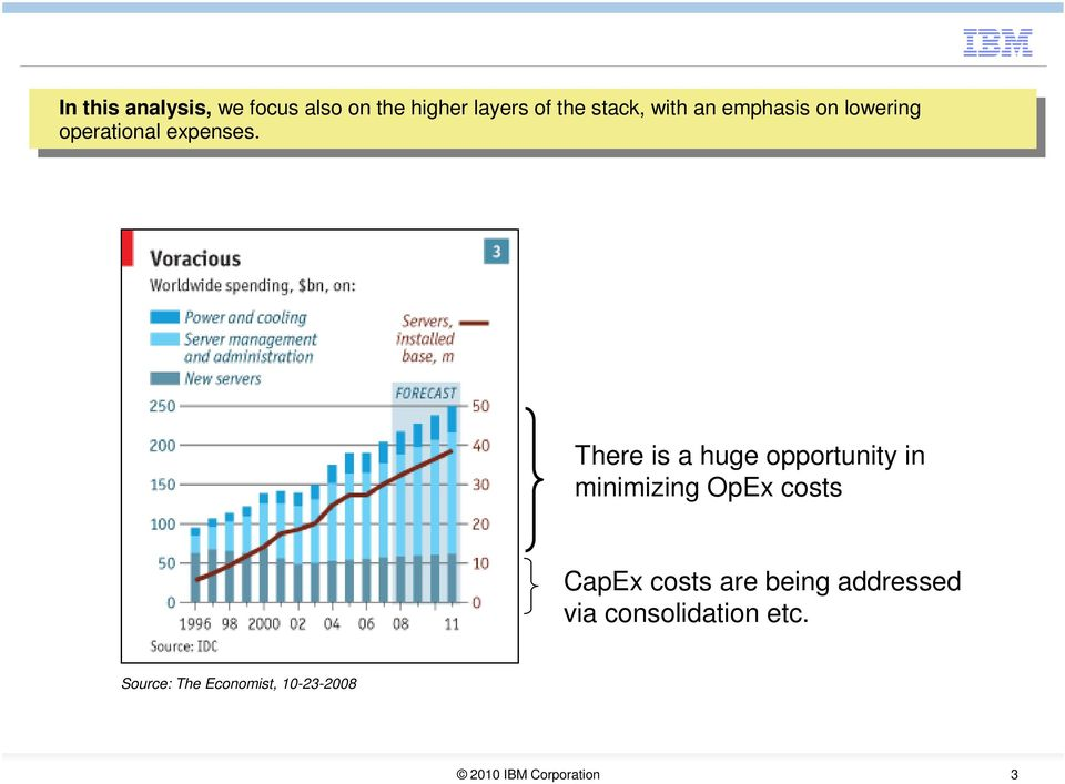 There is a huge opportunity in minimizing OpEx costs CapEx costs are