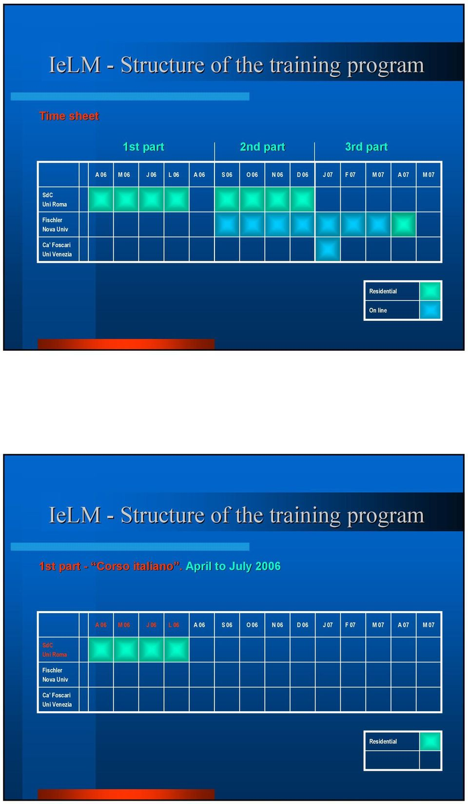 IeLM - Structure of the training program 1st part - Corso italiano.