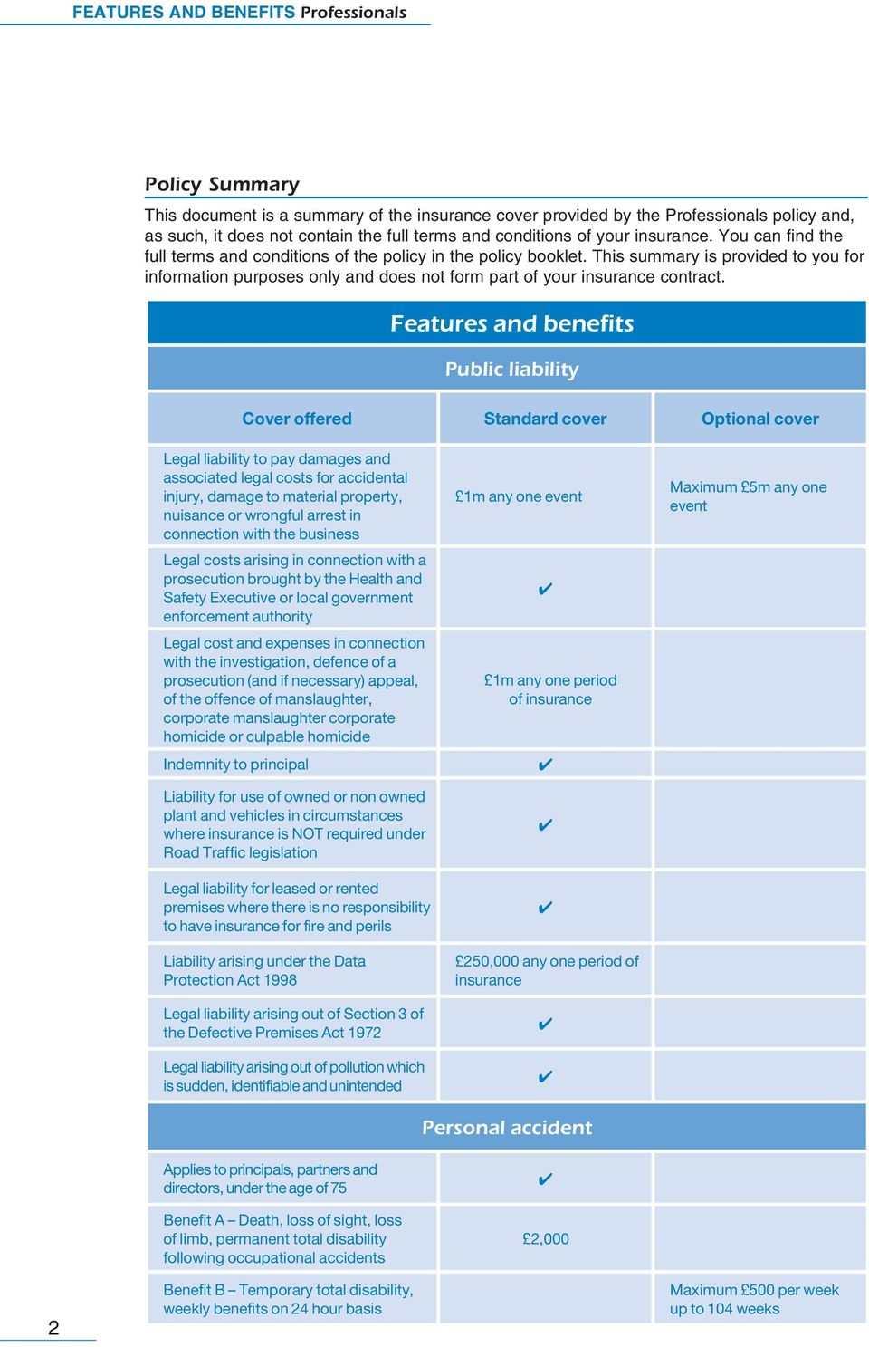 This summary is provided to you for information purposes only and does not form part of your insurance contract.