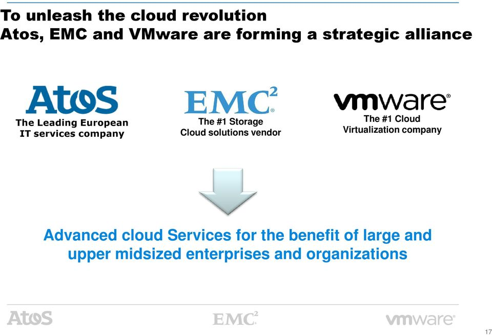 Cloud solutions vendor The #1 Cloud Virtualization company Advanced cloud