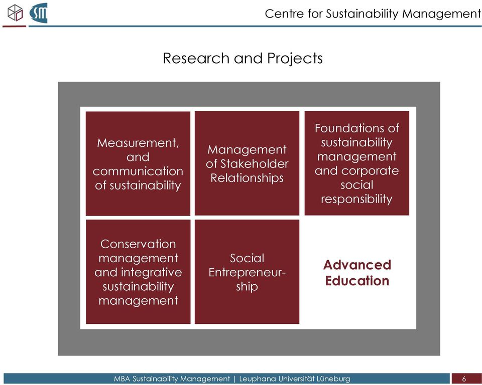 management and corporate social responsibility Conservation management and