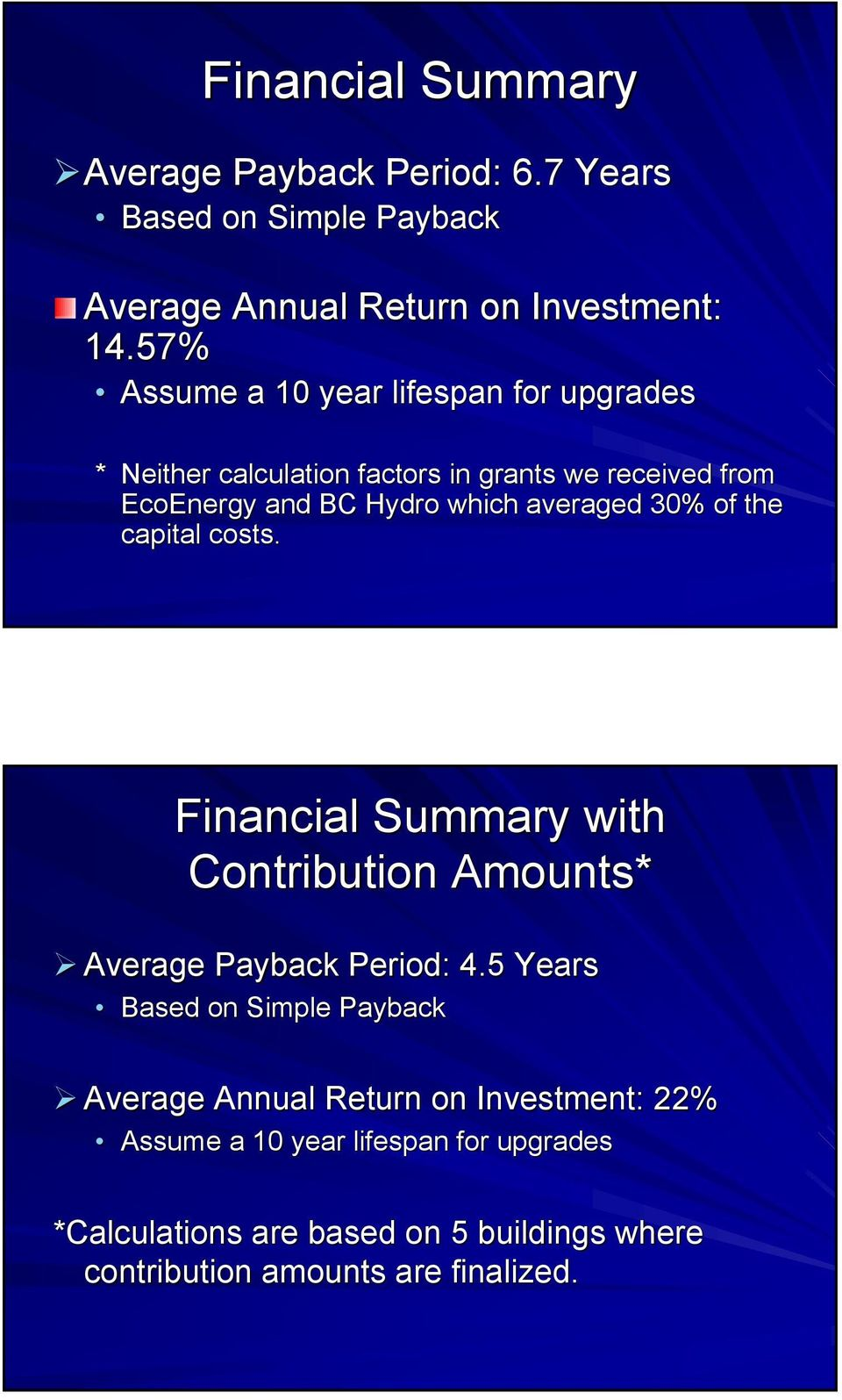 averaged 30% of the capital costs. Financial Summary with Contribution Amounts* Average Payback Period: 4.