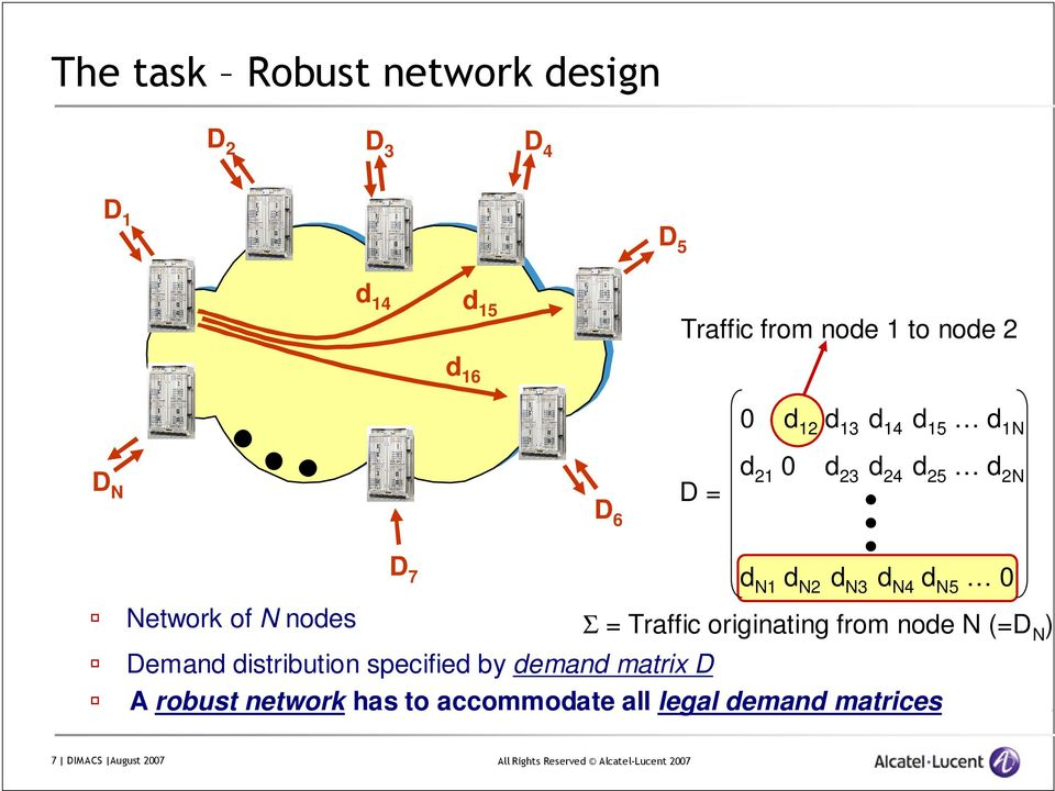 Network of N nodes Σ = Traffic originating from node N (=D N ) Demand distribution specified by