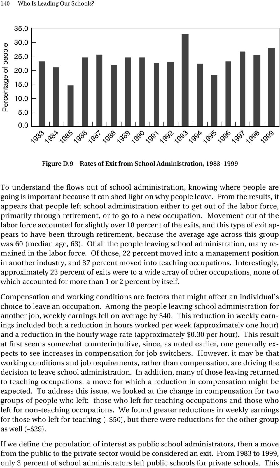From the results, it appears that people left school administration either to get out of the labor force, primarily through retirement, or to go to a new occupation.