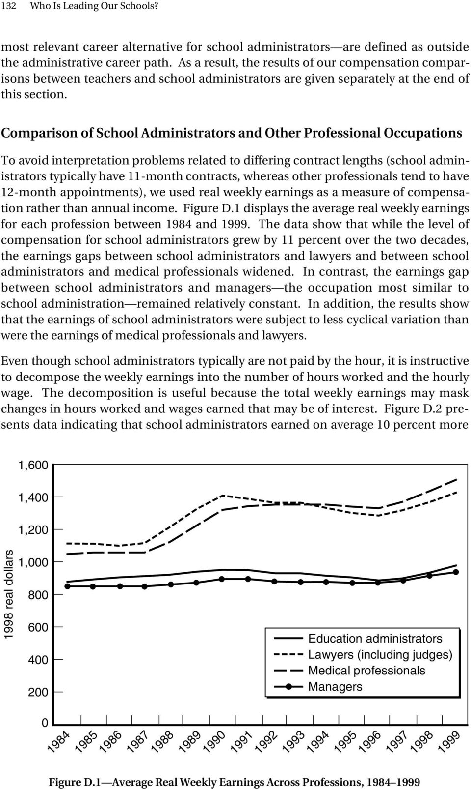 Comparison of School Administrators and Other Professional Occupations To avoid interpretation problems related to differing contract lengths (school administrators typically have 11-month contracts,