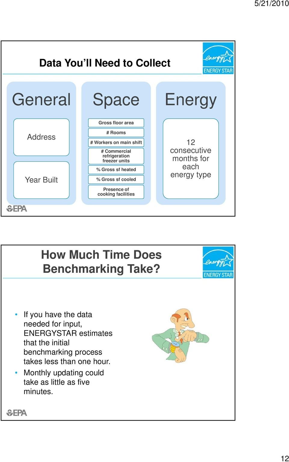 months for each energy type How Much Time Does Benchmarking Take?