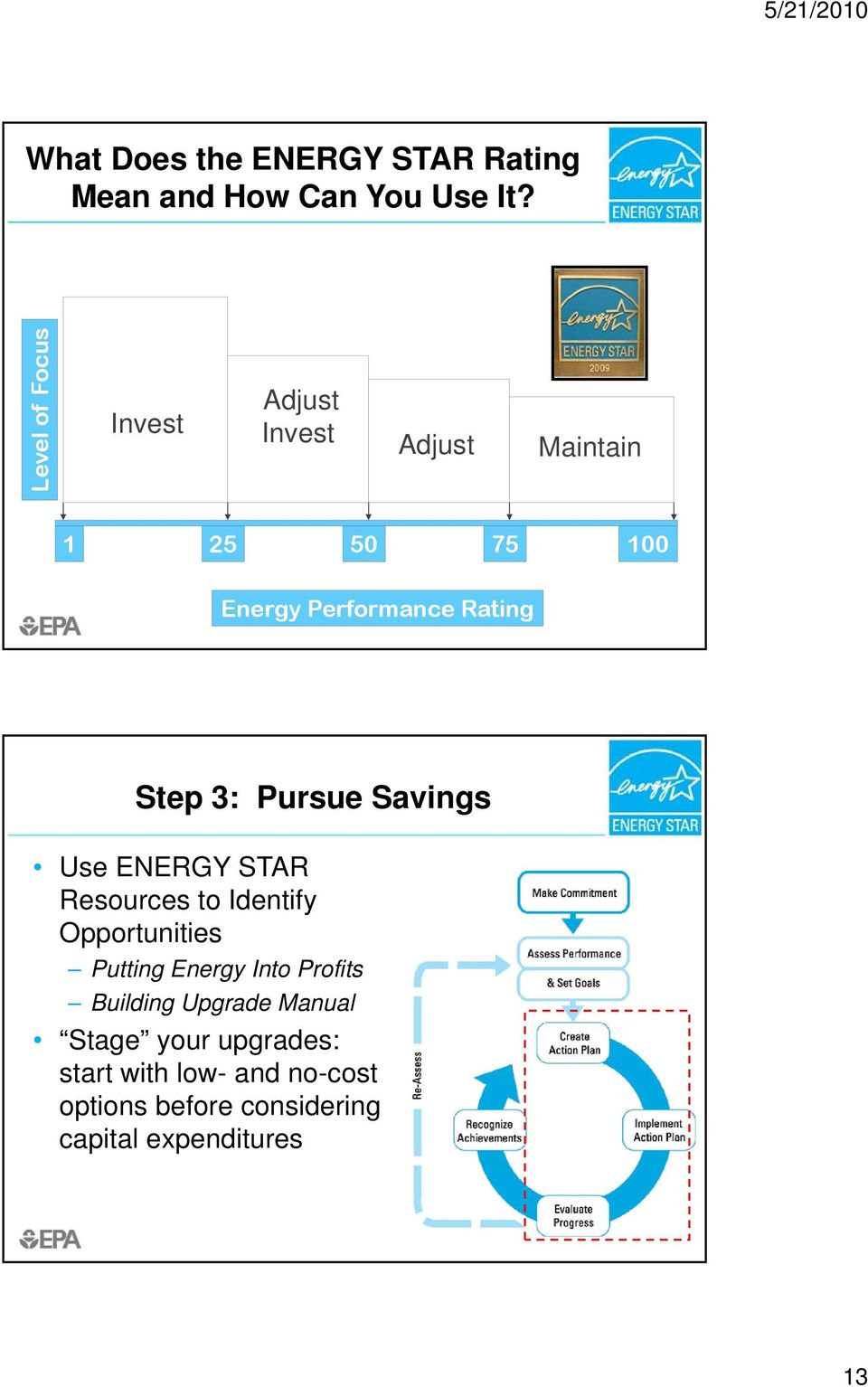 Step 3: Pursue Savings Use ENERGY STAR Resources to Identify Opportunities Putting Energy Into