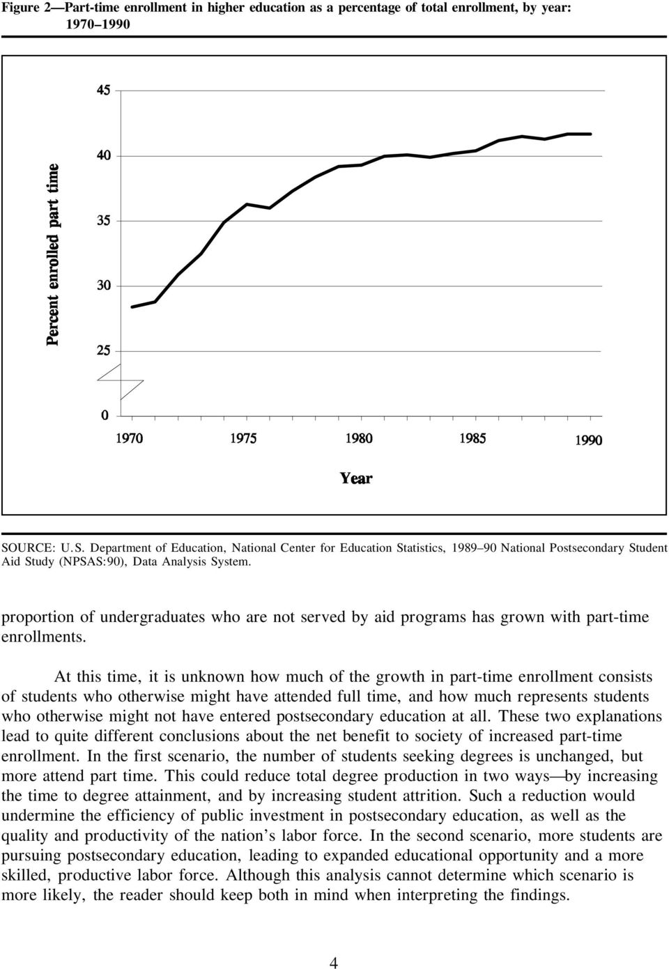 proportion of undergraduates who are not served by aid programs has grown with part-time enrollments.