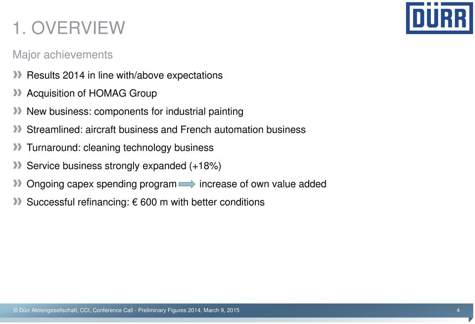 business Turnaround: cleaning technology business Service business strongly expanded (+18%) Ongoing