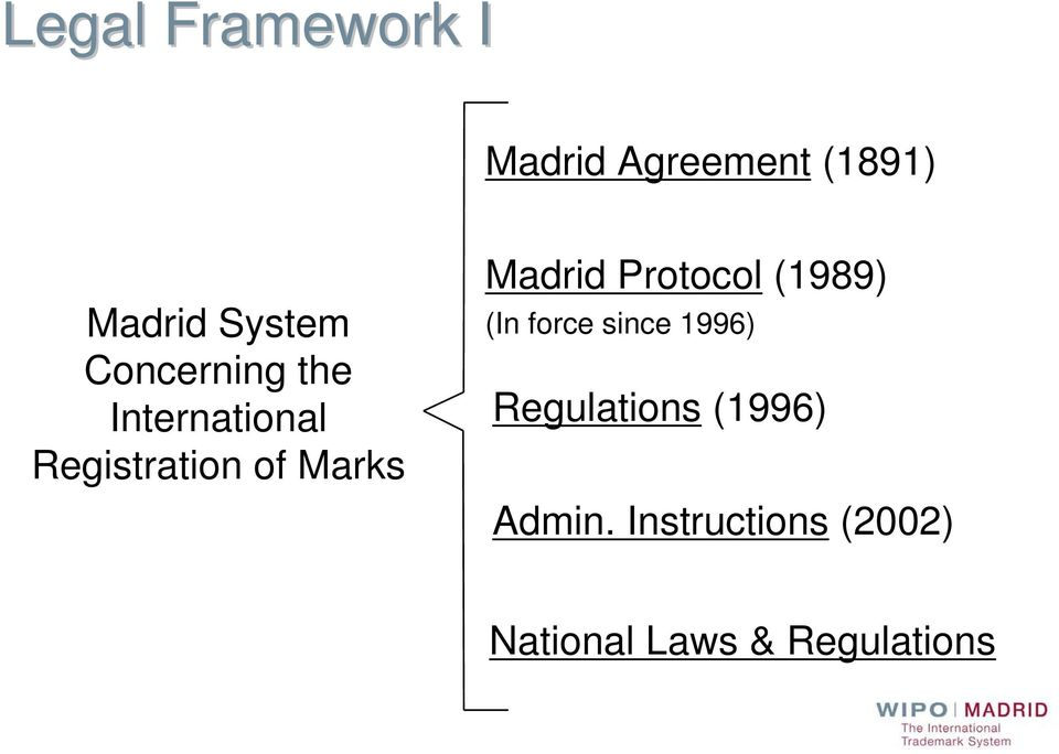Madrid Protocol (1989) (In force since 1996) Regulations