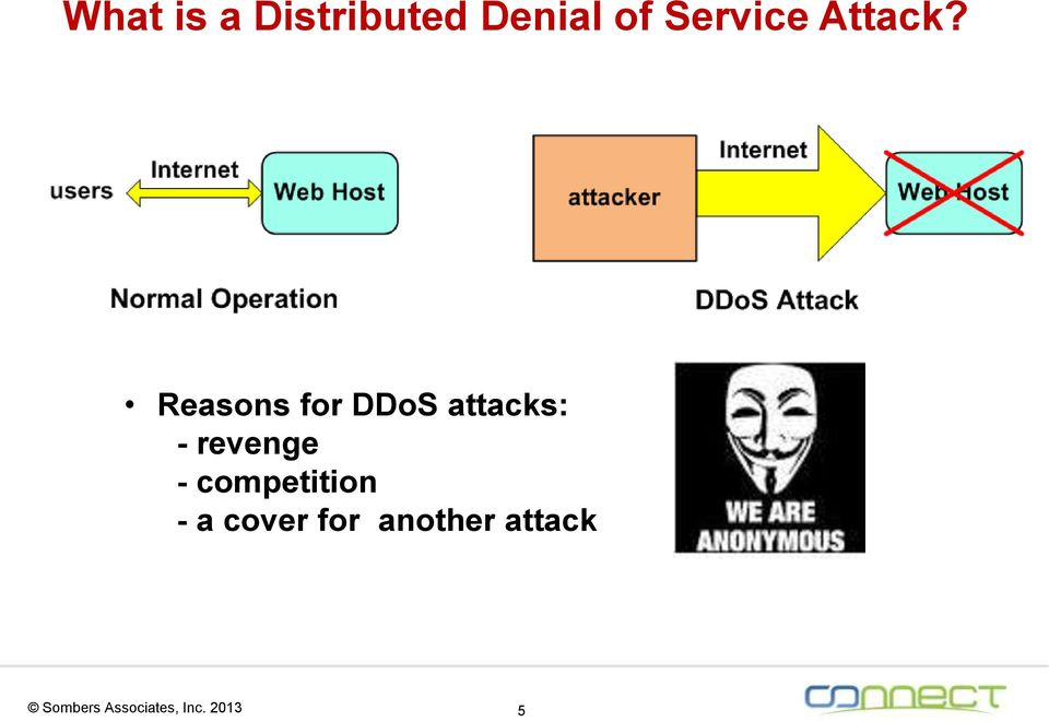 Reasons for DDoS attacks: - revenge -