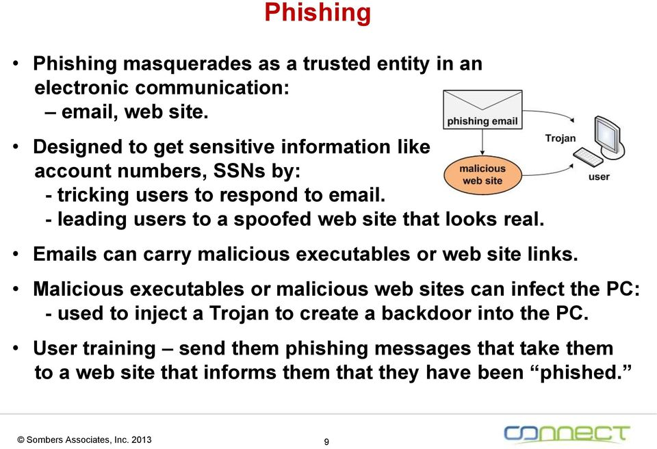 - leading users to a spoofed web site that looks real. Emails can carry malicious executables or web site links.