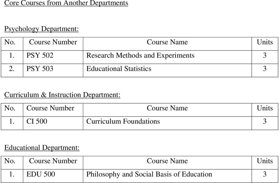 PSY 503 Educational Statistics 3 Curriculum & Instruction Department: Course Name