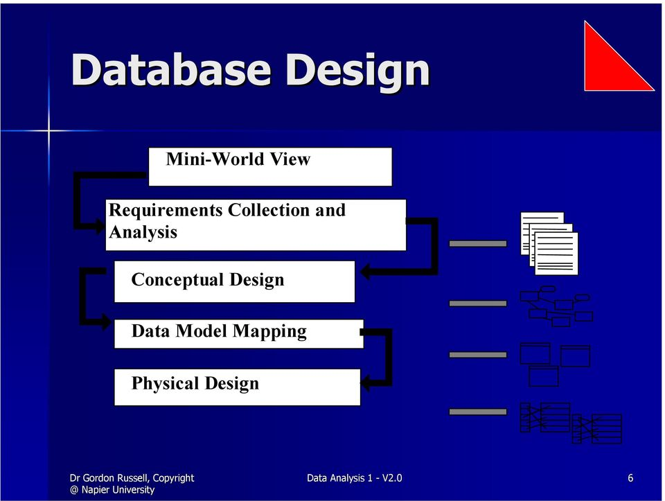Conceptual Design Data Model Mapping