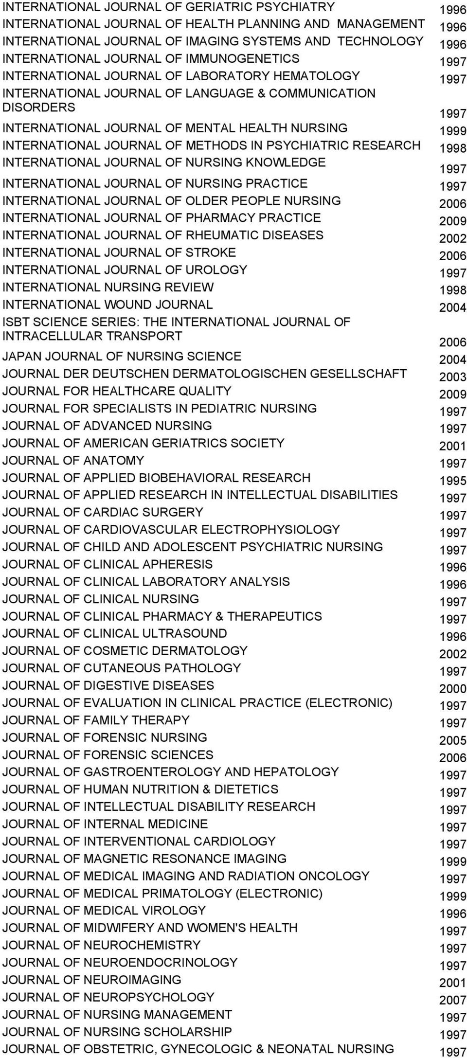 METHODS IN PSYCHIATRIC RESEARCH 1998 INTERNATIONAL JOURNAL OF NURSING KNOWLEDGE INTERNATIONAL JOURNAL OF NURSING PRACTICE INTERNATIONAL JOURNAL OF OLDER PEOPLE NURSING 2006 INTERNATIONAL JOURNAL OF