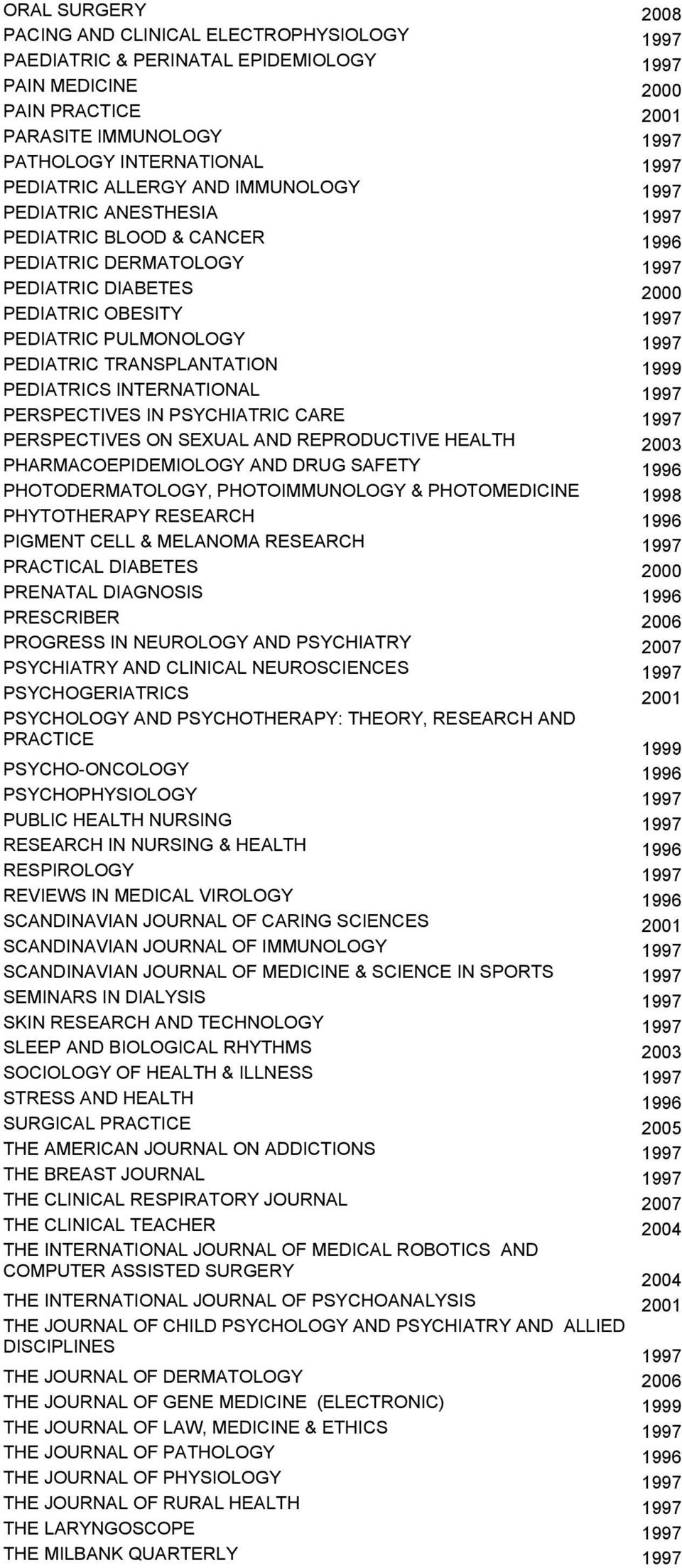 INTERNATIONAL PERSPECTIVES IN PSYCHIATRIC CARE PERSPECTIVES ON SEXUAL AND REPRODUCTIVE HEALTH 2003 PHARMACOEPIDEMIOLOGY AND DRUG SAFETY 1996 PHOTODERMATOLOGY, PHOTOIMMUNOLOGY & PHOTOMEDICINE 1998