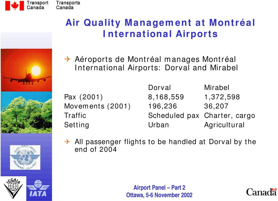8,168,559 1,372,598 Movements (2001) 196,236 36,207 Traffic Scheduled pax Charter,