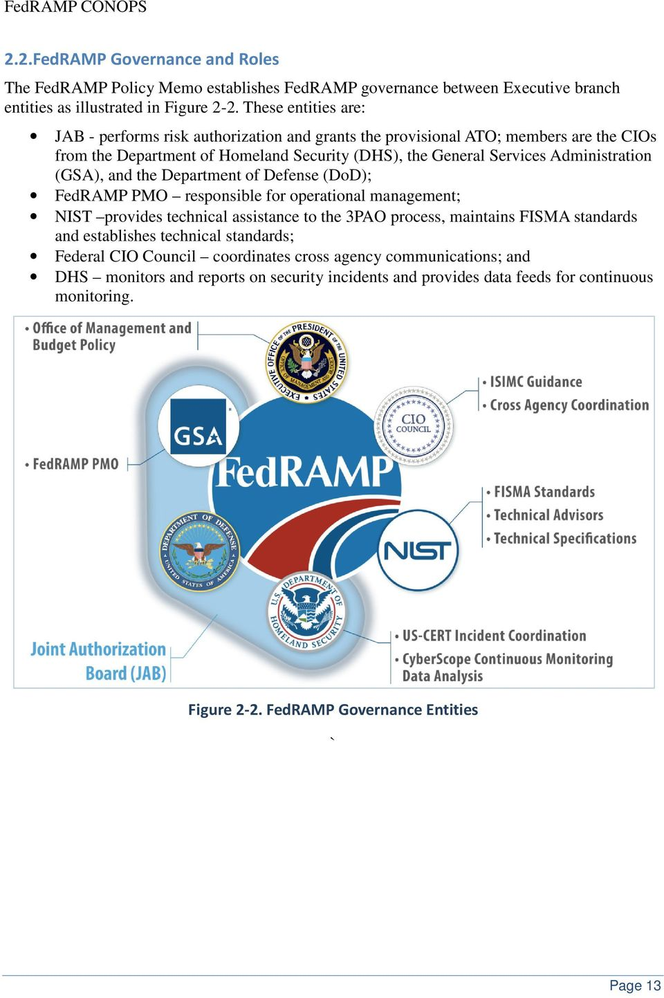 (GSA), and the Department of Defense (DoD); FedRAMP PMO responsible for operational management; NIST provides technical assistance to the 3PAO process, maintains FISMA standards and