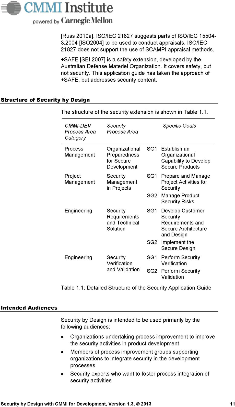 This application guide has taken the approach of +SAFE, but addresses security content. Structure of Security by Design The structure of the security extension is shown in Table 1.
