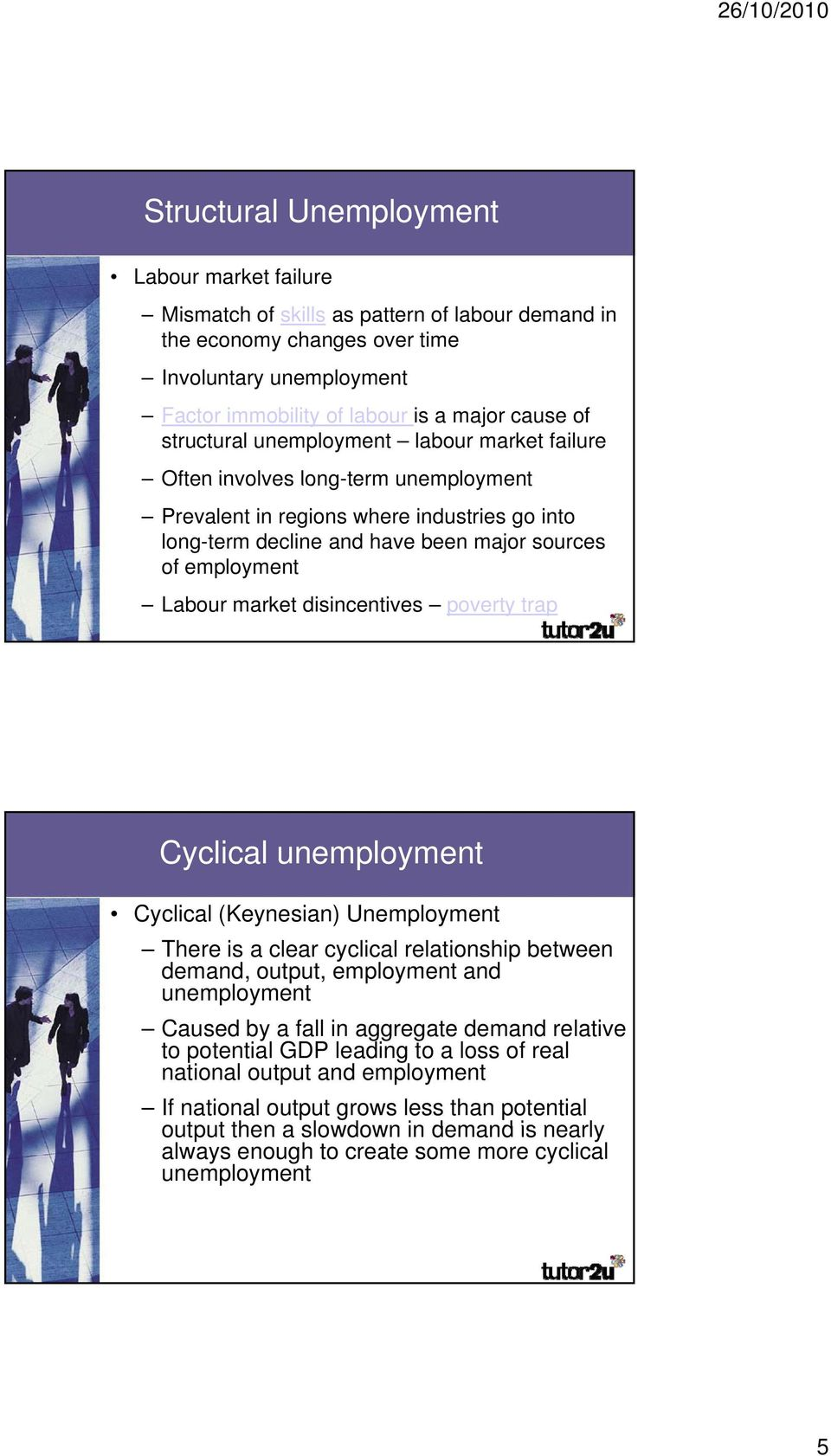market disincentives poverty trap Cyclical unemployment Cyclical (Keynesian) Unemployment There is a clear cyclical relationship between demand, output, employment and unemployment Caused by a fall