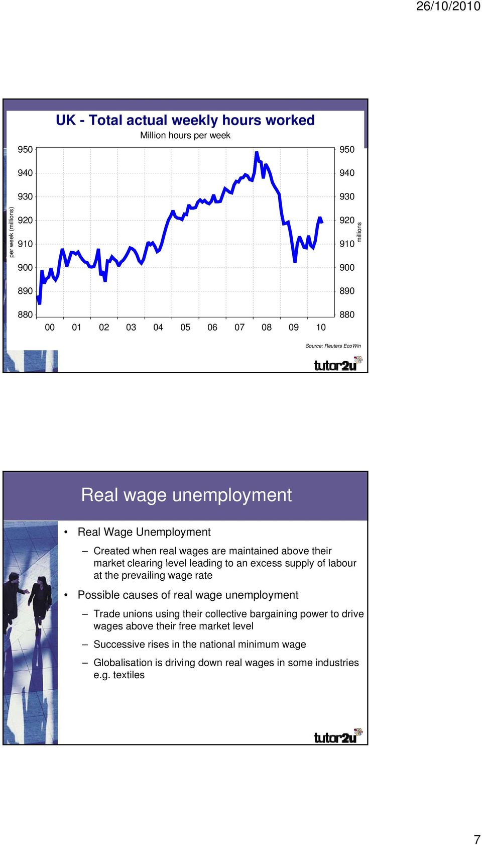 clearing level leading to an excess supply of labour at the prevailing wage rate Possible causes of real wage unemployment Trade unions using their collective