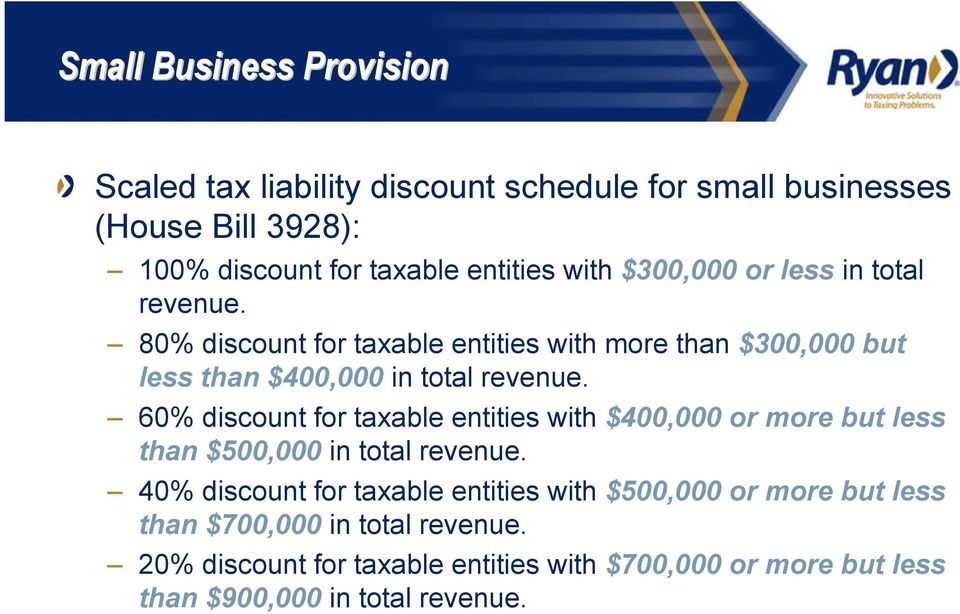 60% discount for taxable entities with $400,000 or more but less than $500,000 in total revenue.