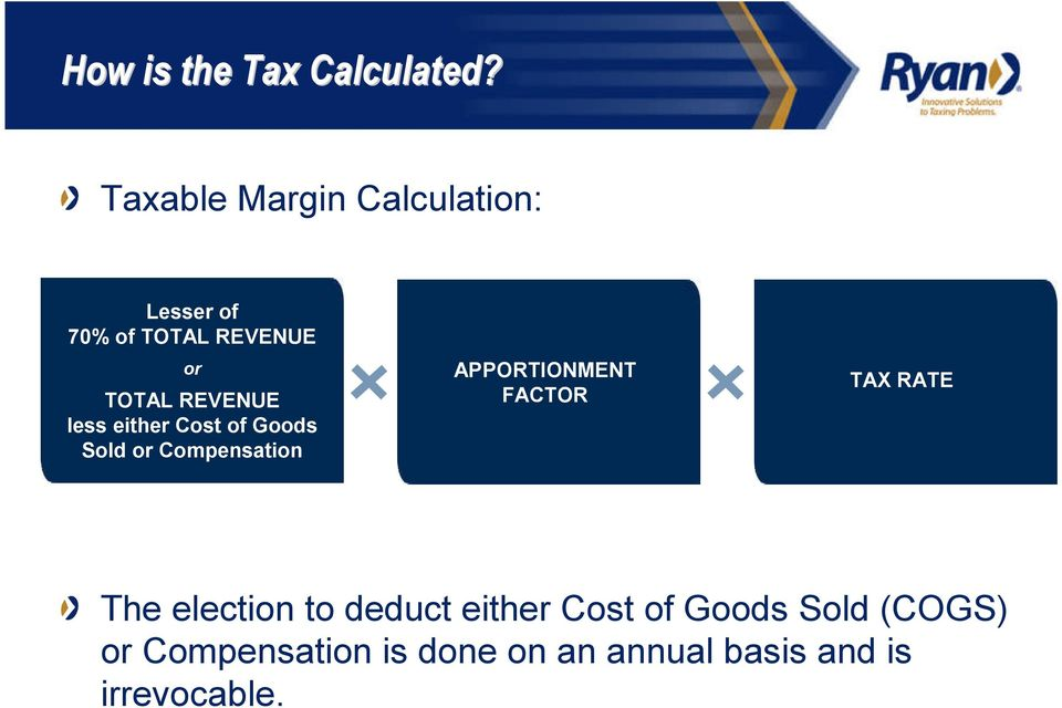 REVENUE less either Cost of Goods Sold or Compensation APPORTIONMENT