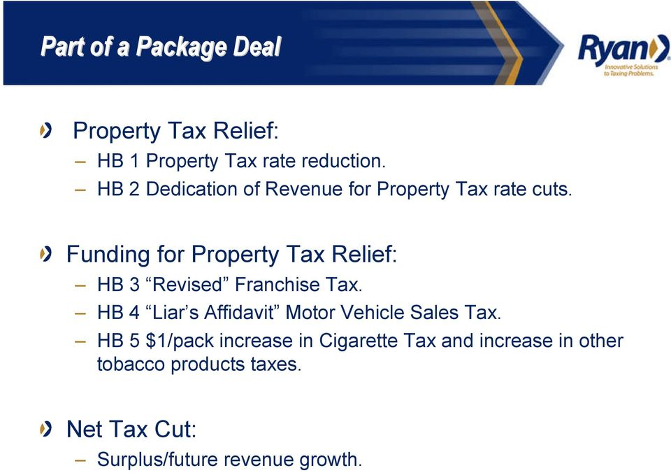 Funding for Property Tax Relief: HB 3 Revised Franchise Tax.