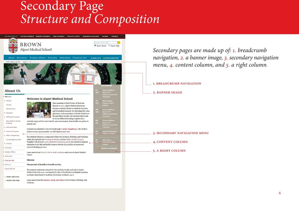 content column, and 5. a right column. 1. breadcrumb navigation 2.